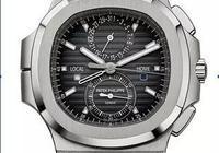 盤點指南:最值得收藏的5款名錶大盤點II