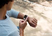 智能手錶還有市場嗎?