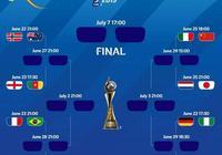 法國女足世界盃16強全部出爐,大家看好哪幾支球隊挺進八強呢?