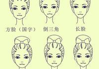 你適合長髮、短髮還是捲髮?臉型決定髮型,以後別再瞎剪了!
