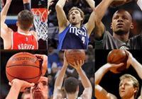 「教學」10張圖讓你成為神投手,NBA球員都說好!