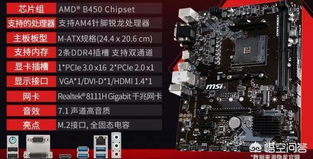 6000元,想配一個不帶顯示器的主機,該如何配置?