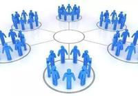 共享經濟+社群經濟=未來經濟趨勢