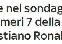 歐足聯被皇馬全面操控了?官方評賽季最佳7號竟無C羅有馬里亞諾