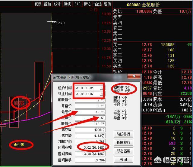 如果上市公司大股東發佈擬減持公告,散戶該不該立即賣出該股票?為什麼?