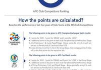 足協有面子!中超成為亞洲足球第一聯賽 國足不在拖後腿獲評100分