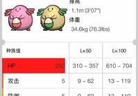 《精靈寶可夢》中一樣都是毒瘤的幸福蛋,為何使用率卻不如吉利蛋?
