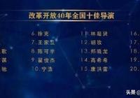 改革開放40週年全國十佳導演,張藝謀周星馳登榜,馮小剛未能上榜