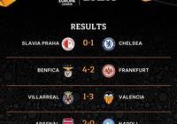 歐聯杯1/4決賽首輪戰罷,阿森納、切爾西、瓦倫西亞、本菲卡是否已經鎖定四強席位?