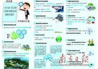 建設深莞惠區域協同發展試驗區 高水平建設中韓(惠州)產業園