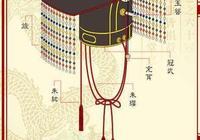 比較一下 從秦漢到明清 哪朝的皇帝帽子讓人能記住