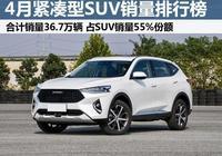 4月122款緊湊型SUV銷量榜!奇駿第二,大眾途嶽超本田CR-V