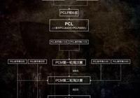 絕地求生PCL:4AM無緣前八名,網友吐槽比賽機制不公平