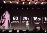 力戰RTX 2080 全球首款7nm遊戲顯卡AMD Radeon Vll首發拆解詳測
