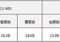 續航提升到520公里,售價下降1.9萬元,新款小鵬G3動了哪裡?