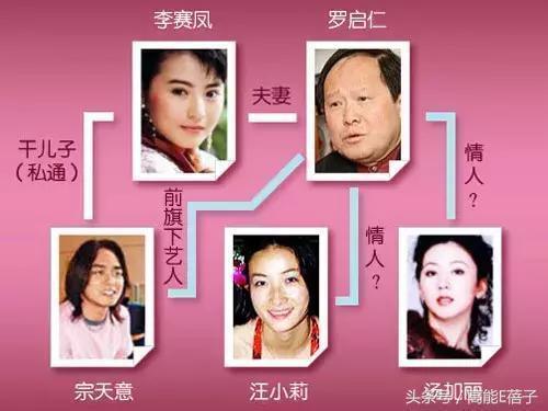 李賽鳳、胡慧中、徐楓:冷暖自知的豪門婚姻