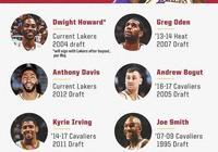 狀元收割機!在詹姆斯合作過的8位NBA狀元中,誰的下場是最落魄的?為什麼?