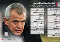 非洲杯埃及隊大名單 薩拉赫領銜 埃爾內尼入選