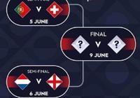 歐洲國家聯賽半決賽抽籤結果出爐,葡萄牙VS瑞士、荷蘭VS英格蘭