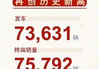 廣汽本田1月迎來開門紅,雅閣銷量達2.36萬輛,凌派同比增長46%