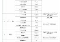 2017年工信部曝光的吸費APP黑名單