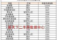 深圳人對西鄉是真愛,5月寶安二手房熱度52.9%的人關注西鄉!
