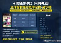DNF:6月伊西斯寵物屬性曝光,增幅5%提升,史派克又玩文字遊戲