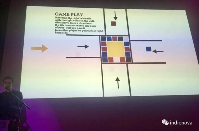 AMAZE第一日:獨立遊戲開發者的關懷