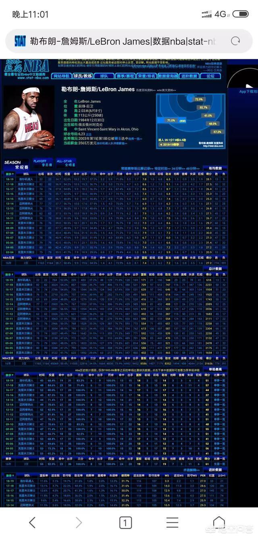 科比放在現在的聯盟,場均能拿多少分?聯盟誰能跟他叫板?