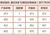 鐵礦石價格再度崩盤 5月11日鐵礦石價格一覽
