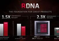 AMD計劃為NAVI、GCN進行軟件改進