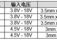 Intersil擴充12V同步降壓穩壓器產品陣容,推出五款新品