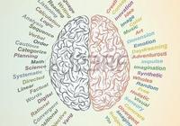 激發創造力的八種方法