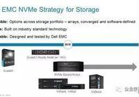 Dell EMC透露NVMe戰略,為什麼陣列還要等半年?