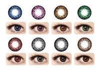 什麼是全眼美瞳?