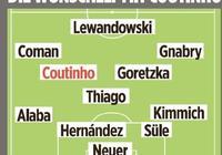 庫蒂尼奧加盟拜仁,媒體紛紛預測首發陣容,庫蒂尼奧位置是否打臉巴爾韋德?
