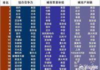 濟南市提出要把濟南建成國際大都市,你認為靠譜嗎?