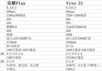 都是性價比神機,榮耀Play和Vivo Z1怎麼選?關鍵還是看需求