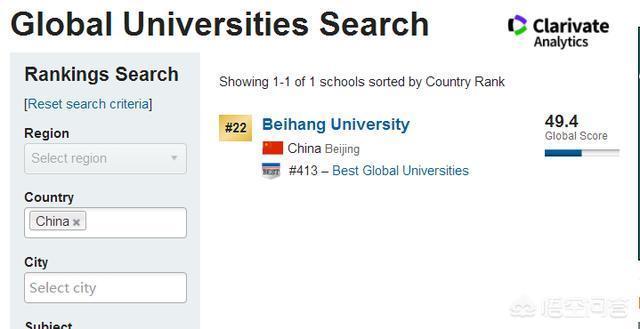 北京航空航天大學和華中科技大學的差距有多大?