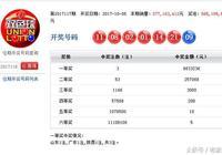 雙色球開獎:3注863萬一等獎開出 山東廣東陝西三地共享
