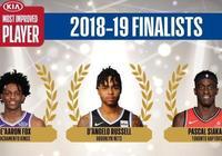 NBA公佈常規賽獎項最終候選人:字母哥喬治兩開花