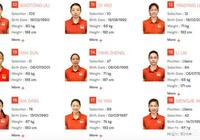 中國女排世界聯賽25人大名單已出,朱婷任隊長,高意等5將落選。你怎麼看?