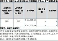 濱特熱能2016年營收1.14億元 淨賺1388萬元