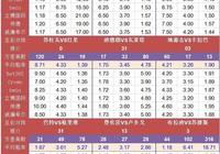 「足彩凱利」085期:卡拉巴克分勝負格局