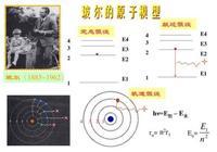 費曼《路徑積分》對波粒二象性本質的描述,簡單明瞭!