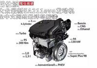 大眾最新EA211evo發動機全中文網絡最詳盡解讀
