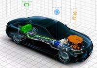 增程式電動汽車和純電動汽車誰在中國有未來?