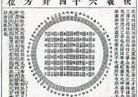 """中國傳統的數學是""""心本數學"""",西方的數學是""""物本數學"""""""
