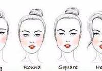 怎麼判斷自己的臉型適合剪什麼樣的髮型?