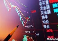 """在股市中如何理解""""反彈不是底,是底不反彈""""這句話?"""
